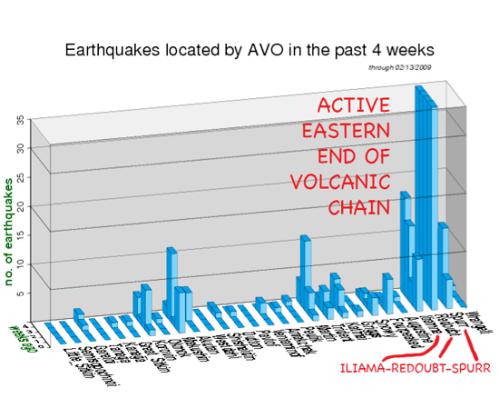 earquakes-alaska-volcano-chain
