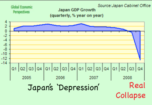japans-real-depression-begins