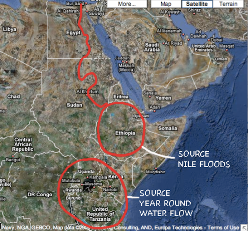 nile-water-flow