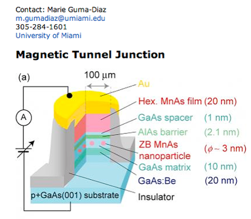 magnetic-tunnel-junction-diagram