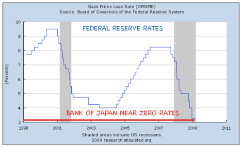 us-versus-bank-of-japan
