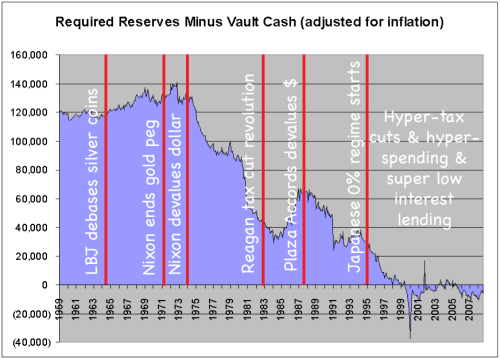 bank-reserves-collapse1