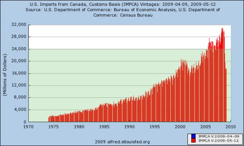 canada trade surplus