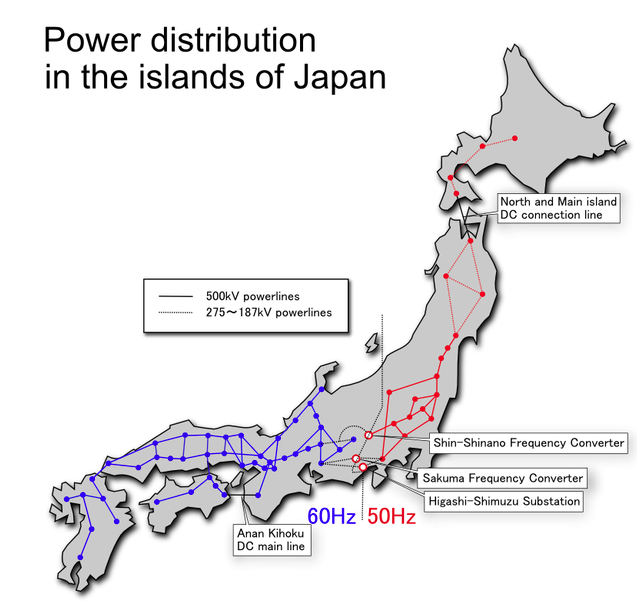 Japan Electricity Grid Frequency