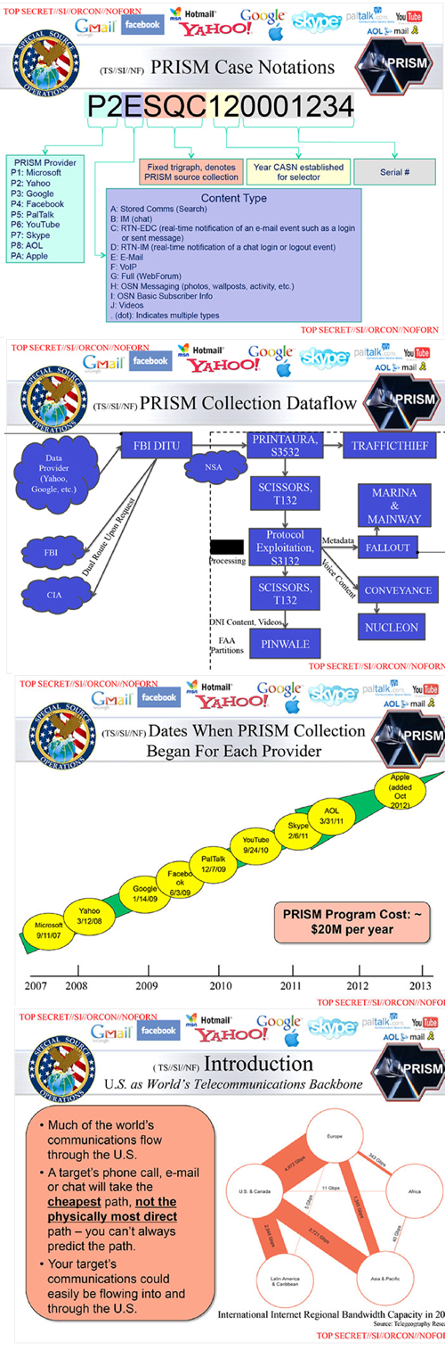 NSA spying data from Snowden