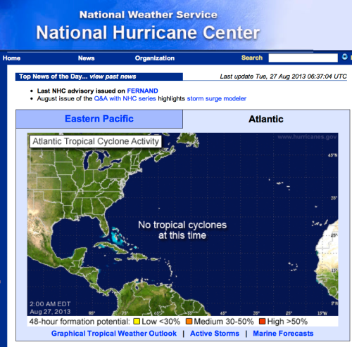 Absolutely no hurricanes during august 2013