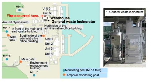 Fukushima incinerator trash fire