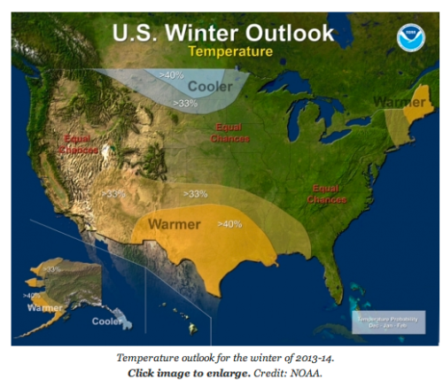 NOAA thinks winter will be hot
