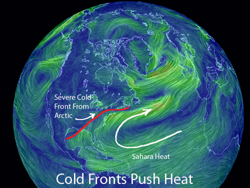 Cold fronts always push heat as these travel down from Arctic