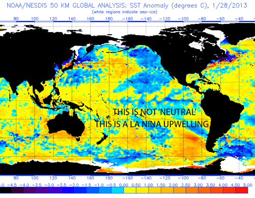 This is not a neutral event it is a la Nina upwelling