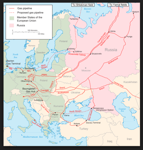 gas from Russia to Europe