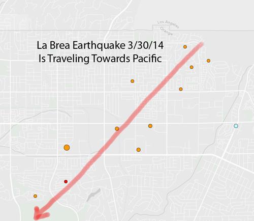 March 2014 earthquake in Los Angeles la Brea traveling towards Pacfic Ocean