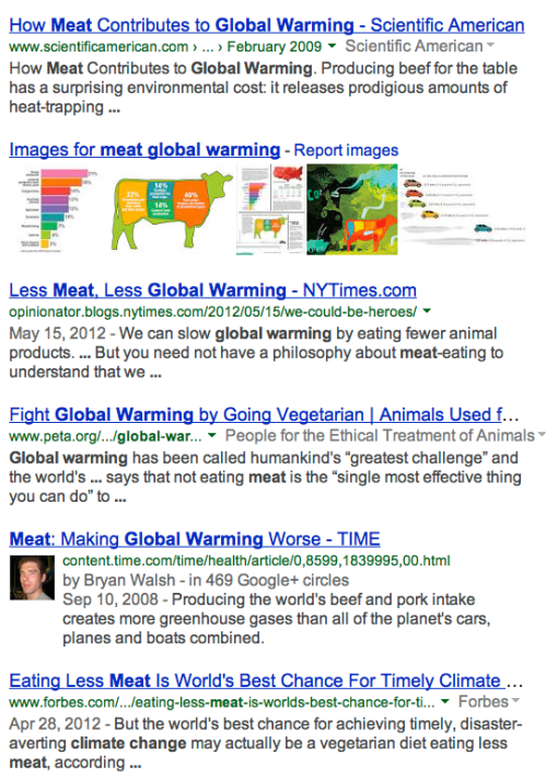 global warmists want no meat for Americans