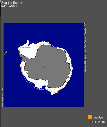 antarctica ice growing 2014
