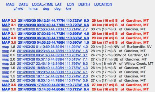 Screen shot 2014-03-30 at 5.46.02 PM