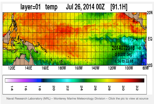 la nina swelling in pacific ocean 2014 july