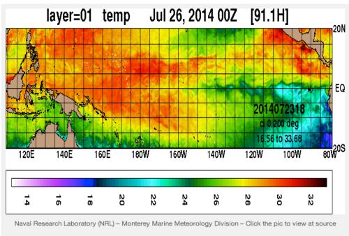 la nina swelling in pacific ocean 2014 july