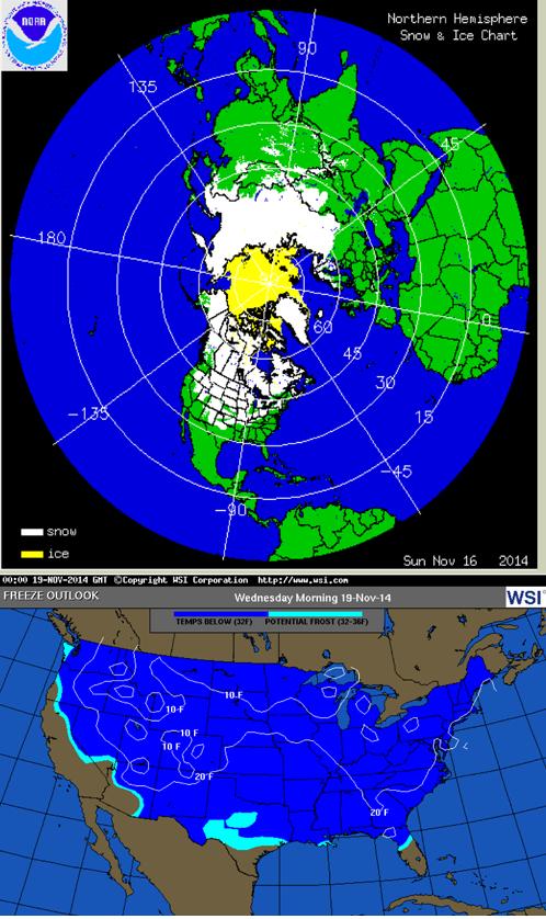 Northern Hemisphere is freezing