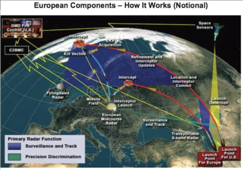Pentagon neocons plan WWIII