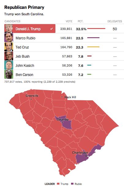 south carolinas republican primary - 633×919