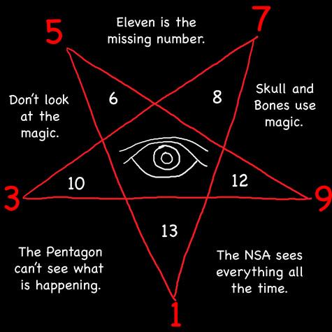 Pentagon_pathetic_big